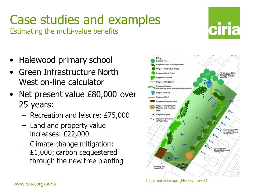 www.ciria.org/suds Case studies and examples Estimating the multi-value benefits Halewood primary school Green Infrastructure North West on-line calcu