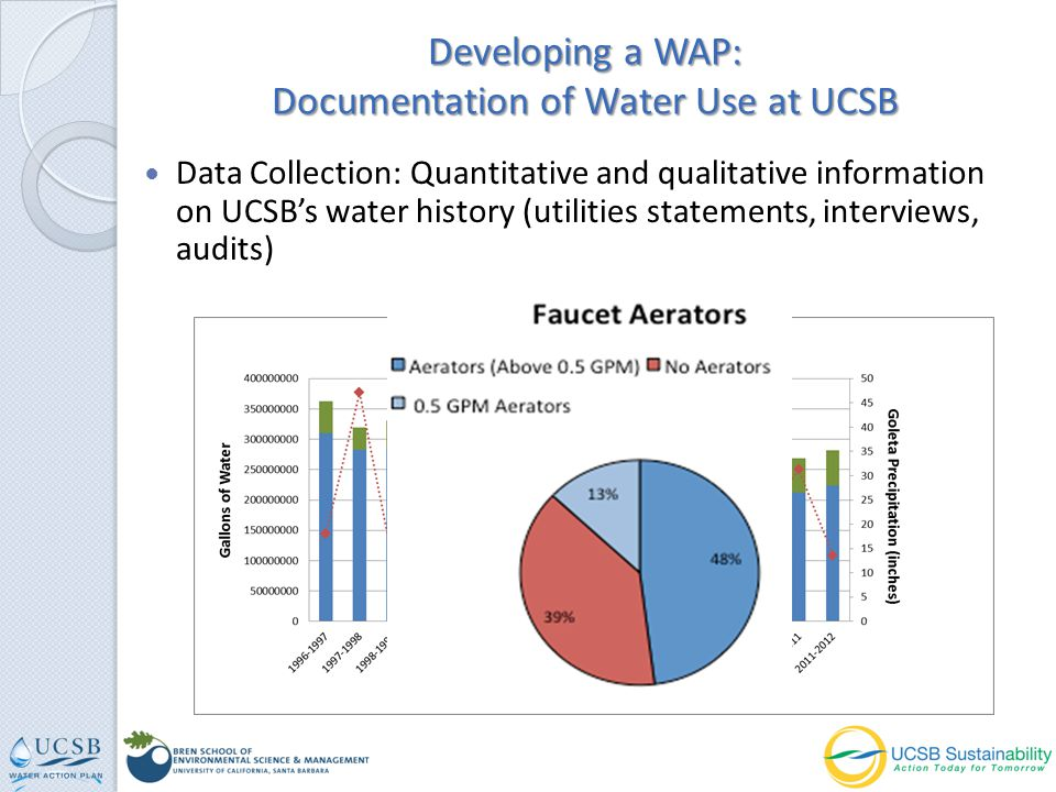 Data Collection: Quantitative and qualitative information on UCSBs water history (utilities statements, interviews, audits) Developing a WAP: Documentation of Water Use at UCSB