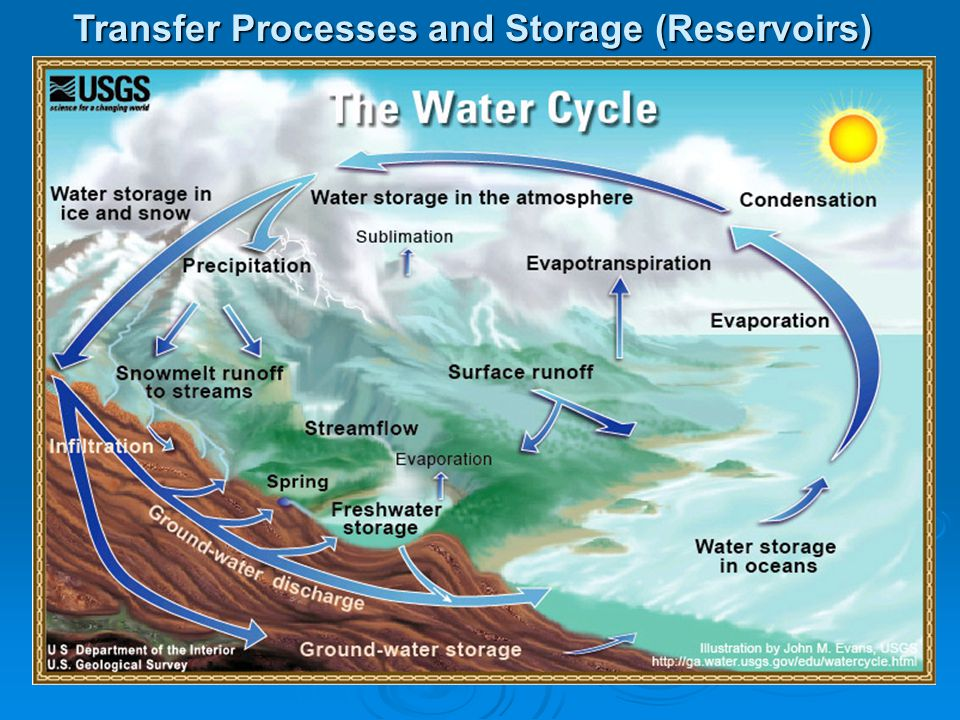 Transfer Processes and Storage (Reservoirs)