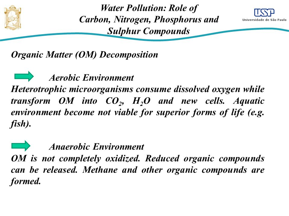 Water Pollution: Role of Carbon, Nitrogen, Phosphorus and Sulphur Compounds Organic Matter (OM) Decomposition Aerobic Environment Heterotrophic microo