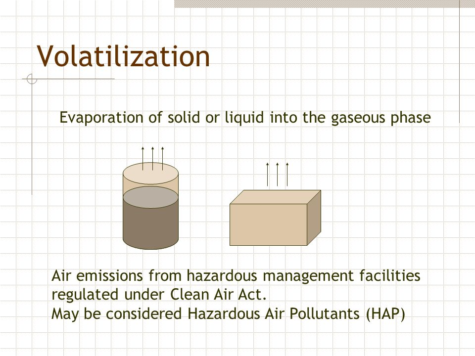 Volatilization from Soils Soil particles air water Sorption/desorption diffusion