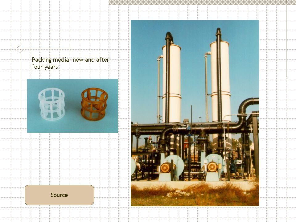 Solution 2. Convert 500 ppm benzene to g/cm 3