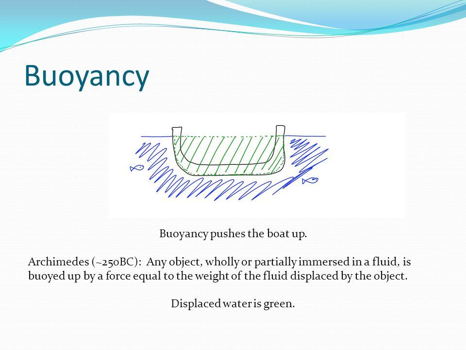 Buoyancy Buoyancy pushes the boat up.