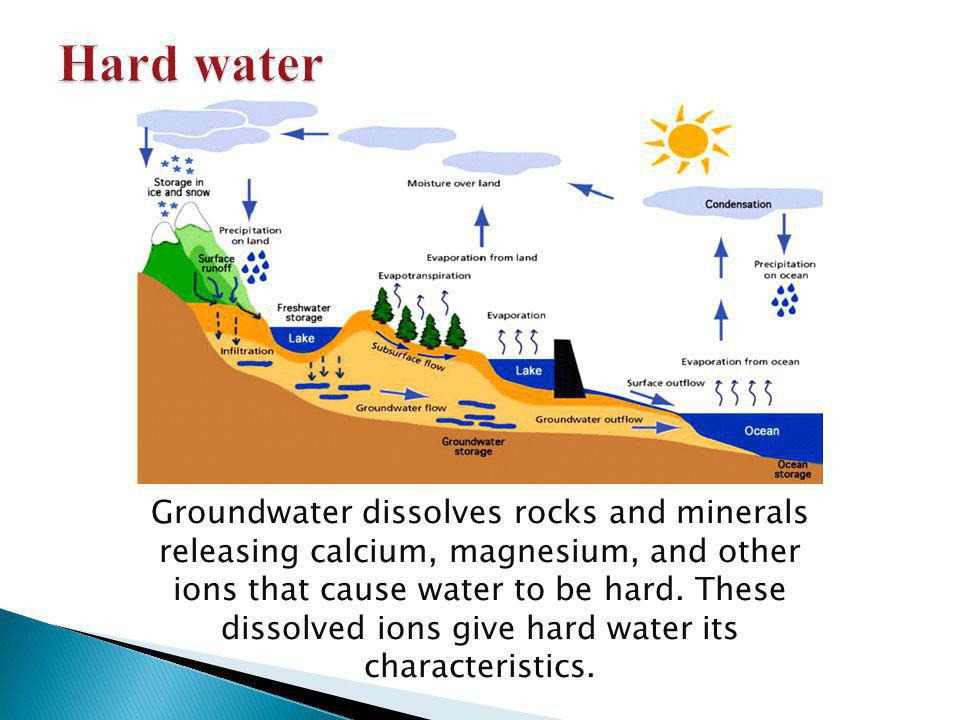 Groundwater dissolves rocks and minerals releasing calcium, magnesium, and other ions that cause water to be hard. These dissolved ions give hard wate