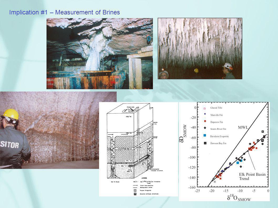 Implication #1 – Measurement of Brines