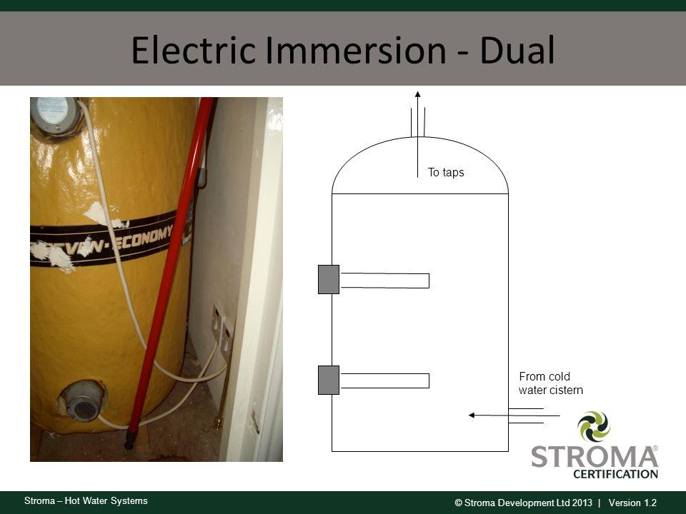 © Stroma Development Ltd 2013 | Version 1.2 Stroma – Hot Water Systems Software 38
