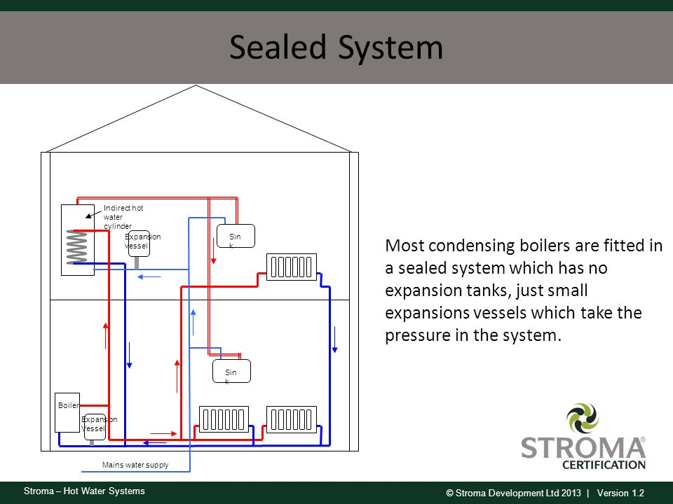 © Stroma Development Ltd 2013 | Version 1.2 Stroma – Hot Water Systems Any questions?
