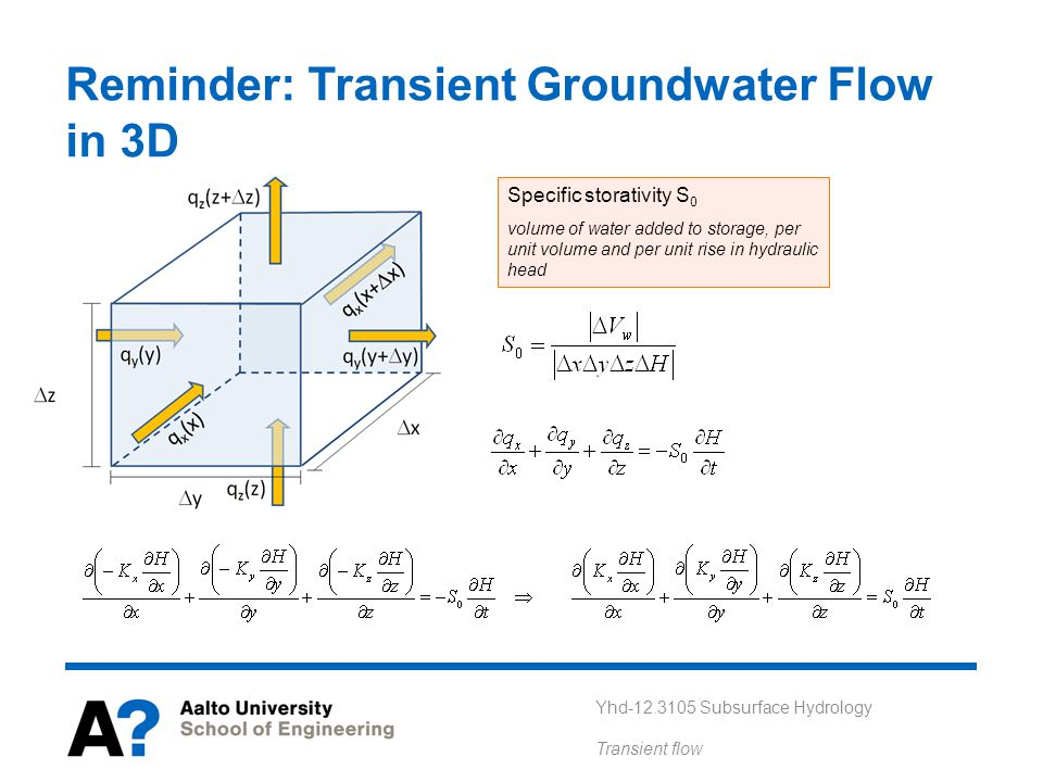 Yhd-12.3105 Subsurface Hydrology Transient flow Reminder: Transient Groundwater Flow in 3D Specific storativity S 0 volume of water added to storage, per unit volume and per unit rise in hydraulic head