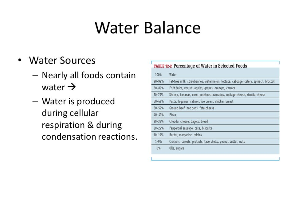Fluid & Electrolyte Balance Dissociation of Salt in Water – Mineral salts dissociates (separates) into ions when dissolved in water.