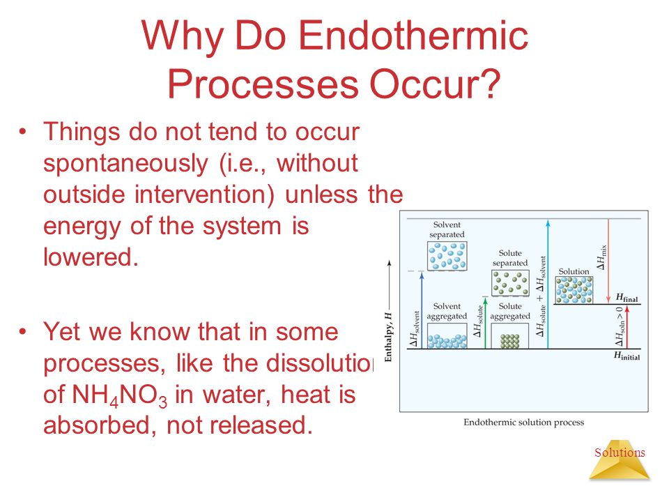 Solutions Why Do Endothermic Processes Occur? Things do not tend to occur spontaneously (i.e., without outside intervention) unless the energy of the