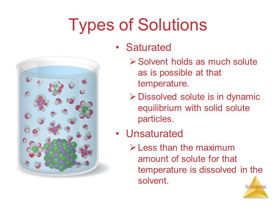 Solutions Types of Solutions Saturated Solvent holds as much solute as is possible at that temperature. Dissolved solute is in dynamic equilibrium wit