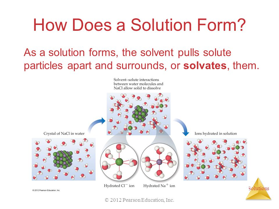 Solutions Factors Affecting Solubility