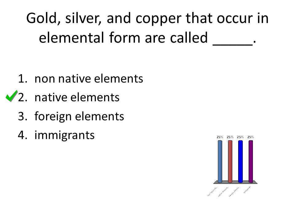 Gold, silver, and copper that occur in elemental form are called _____. 1.non native elements 2.native elements 3.foreign elements 4.immigrants