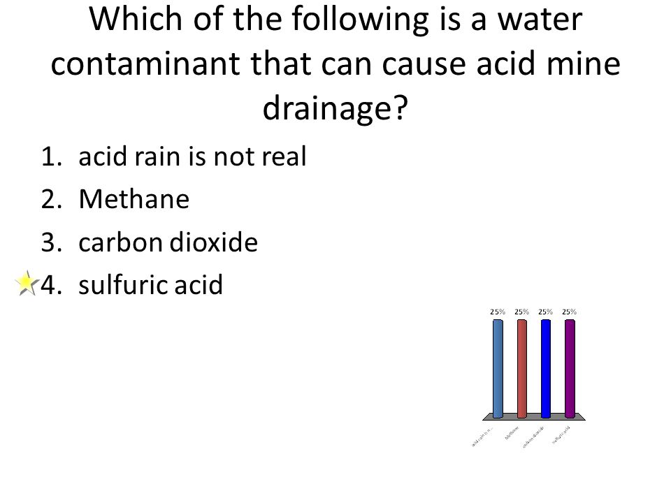 Which of the following is a water contaminant that can cause acid mine drainage? 1.acid rain is not real 2.Methane 3.carbon dioxide 4.sulfuric acid