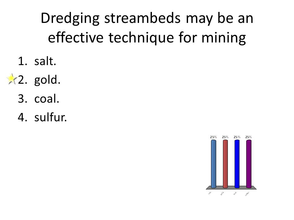 Dredging streambeds may be an effective technique for mining 1.salt. 2.gold. 3.coal. 4.sulfur.