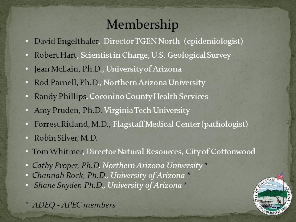 Membership David Engelthaler, Director TGEN North (epidemiologist) Robert Hart, Scientist in Charge, U.S.