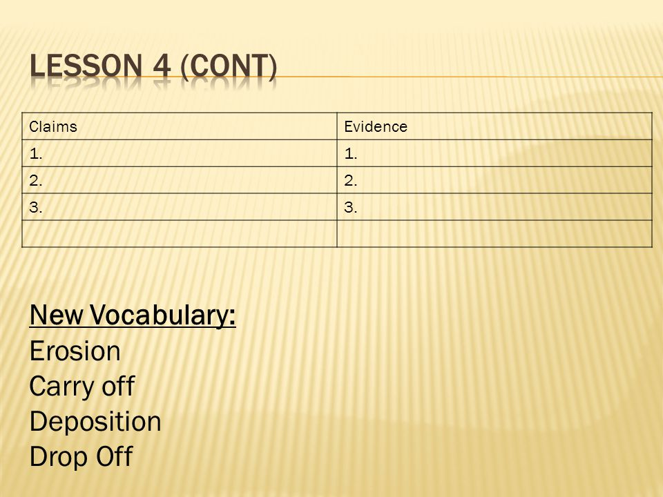 ClaimsEvidence 1. 2. 3. New Vocabulary: Erosion Carry off Deposition Drop Off