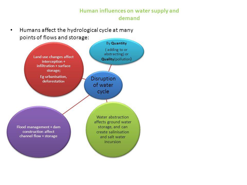 Human influences on water supply and demand Humans affect the hydrological cycle at many points of flows and storage: Disruption of water cycle Land use changes affect interception + infiltration + surface storage; Eg urbanisation, deforestatio n Water abstraction affects ground water storage, and can create salinisation and salt water incursion Flood management + dam construction affect channel flow + storage By Quantity ( adding to or abstracting) or Quality(pollution )