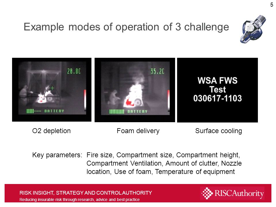 RISK INSIGHT, STRATEGY AND CONTROL AUTHORITY Reducing insurable risk through research, advice and best practice Example modes of operation of 3 challenges 5 O2 depletionFoam deliverySurface cooling Key parameters: Fire size, Compartment size, Compartment height, Compartment Ventilation, Amount of clutter, Nozzle location, Use of foam, Temperature of equipment