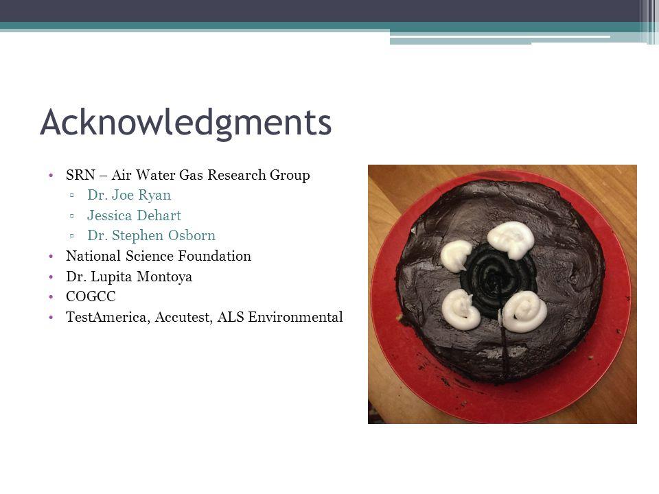 Acknowledgments SRN – Air Water Gas Research Group Dr. Joe Ryan Jessica Dehart Dr. Stephen Osborn National Science Foundation Dr. Lupita Montoya COGCC