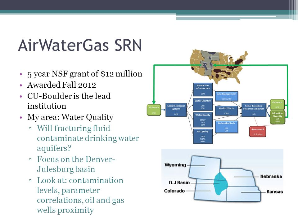 AirWaterGas SRN 5 year NSF grant of $12 million Awarded Fall 2012 CU-Boulder is the lead institution My area: Water Quality Will fracturing fluid contaminate drinking water aquifers.