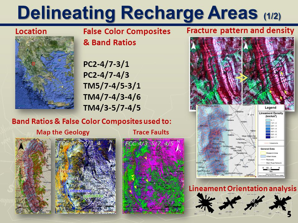 Additional Hydrochemical Data used Recharge area delineation Lineament Density Ion Ratio spatial distribution Delineating Recharge Areas Fractures 6 Ion Ratio indicating groundwater residence time in the aquifer: [Ca+Mg] / [Na + K ] Ion Ratio indicating groundwater origin through Mg-rich formations: Mg/Ca > 1.0 Recharge Area delineation