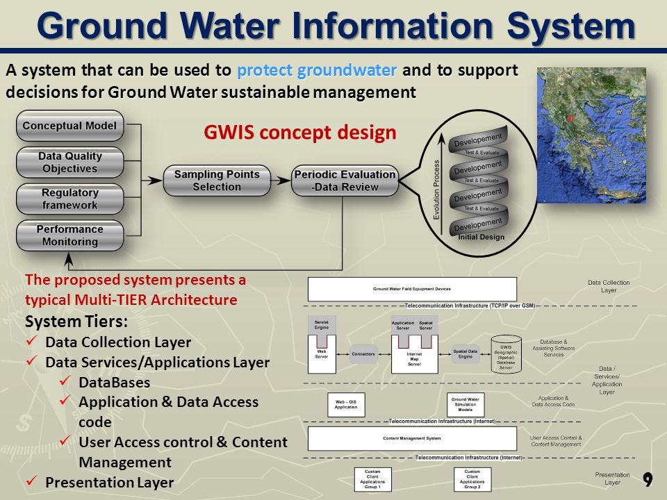 GWIS concept design can be used to protect groundwater and to support decisions for Ground Water sustainable management A system that can be used to p
