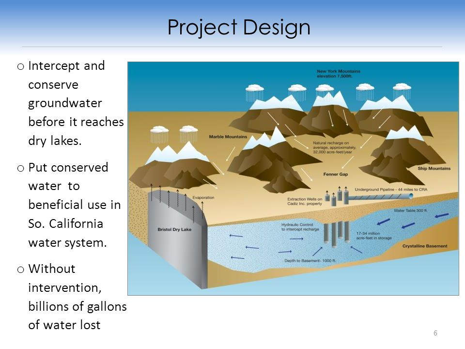 Project Design o Intercept and conserve groundwater before it reaches dry lakes.