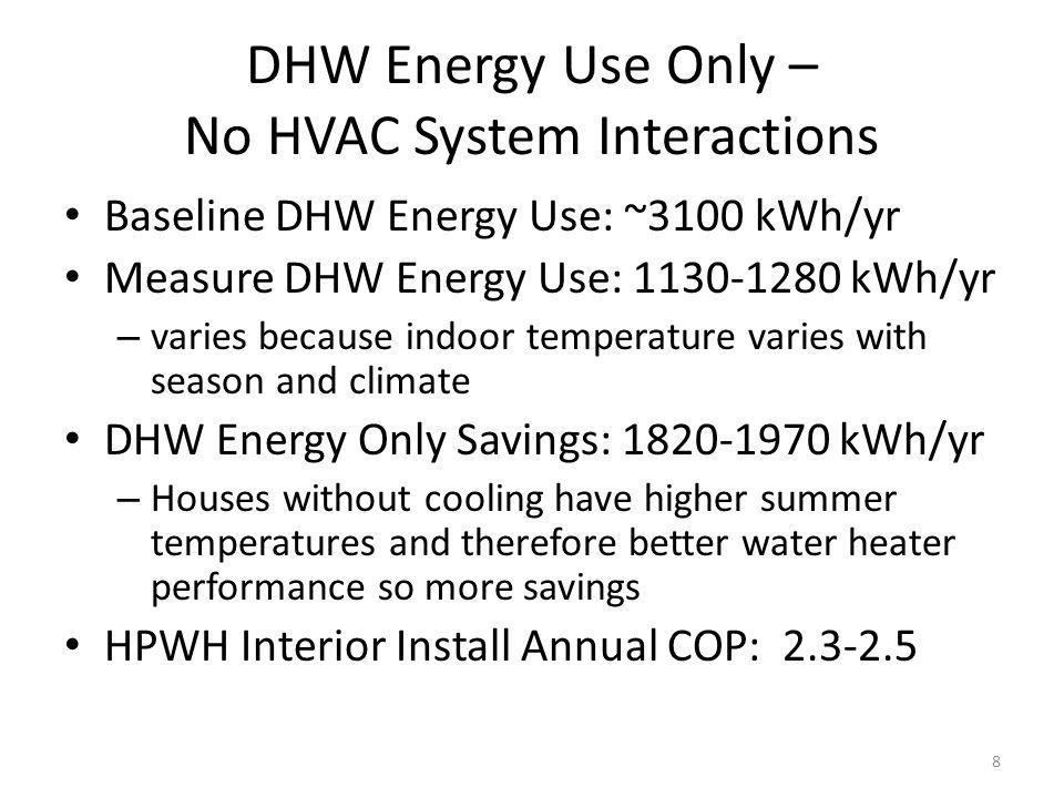 Overall Savings Estimates Impact on house heating + cooling system depends on climate, exhaust airflow, and HVAC system type Combining DHW energy savings with heating + cooling impact produces the overall energy savings estimate 5 scenarios in 5 climates considered on next slide: – Interior non-ducted (0 cfm flow to outside) – 4 levels of exhaust ducting to outside 150, 200, 250, and 300 cfm 9