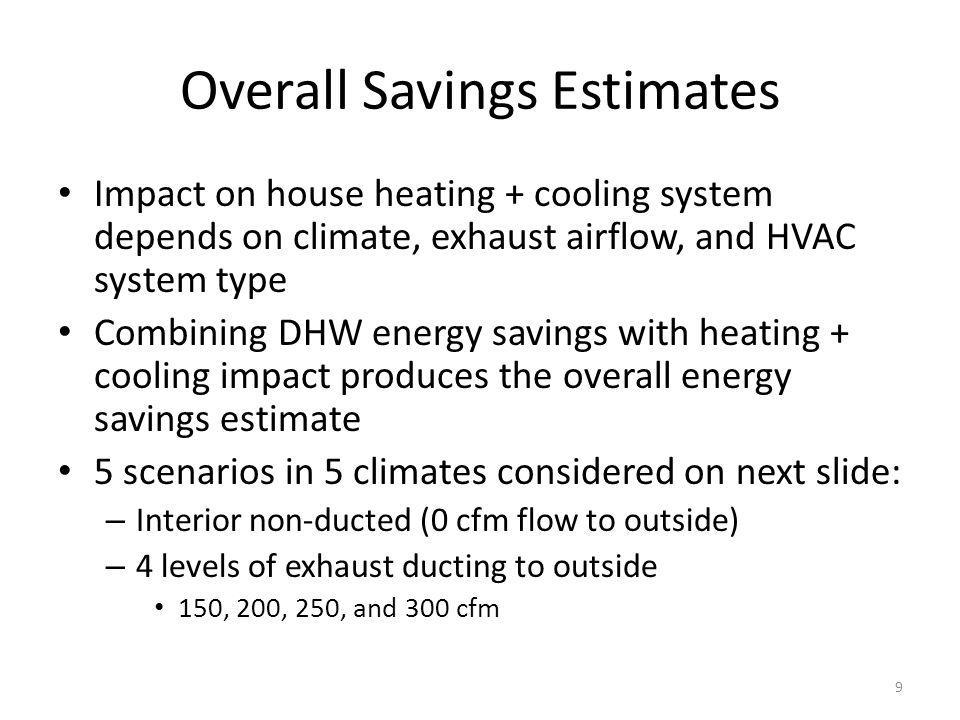 Heating System Interaction CFM is airflow ducted to outside (0 corresponds to no ducting) Negative values are a heating system debit 10 Zonal Resistance Heat (kWh/yr)Electric Resistance Furnace (kWh/yr) CFMPDXSEASPOBOIKALCFMPDXSEASPOBOIKAL 300-1143-1210-1529-1263-1764300-1296-1374-1758-1450-2036 250-913-967-1234-1014-1431250-1037-1099-1413-1162-1641 200-707-747-970-793-1130200-801-847-1104-903-1288 150-530-558-730-597-853150-597-630-827-678-969 0-1334-1455-1491-1316-15970-1511-1647-1702-1501-1830 Heat Pump HSPF 7.9 (kWh/yr)Gas Furnace AFUE 90 (therms/yr) CFMPDXSEASPOBOIKALCFMPDXSEASPOBOIKAL 300-619-660-1277-962-1700300-59-64-84-70-98 250-487-527-993-749-1325250-47-50-67-55-78 200-369-400-754-570-1018200-36-39-52-43-61 150-271-292-552-421-750150-26-28-38-32-46 0-558-598-833-690-9970-59-65 -58-69