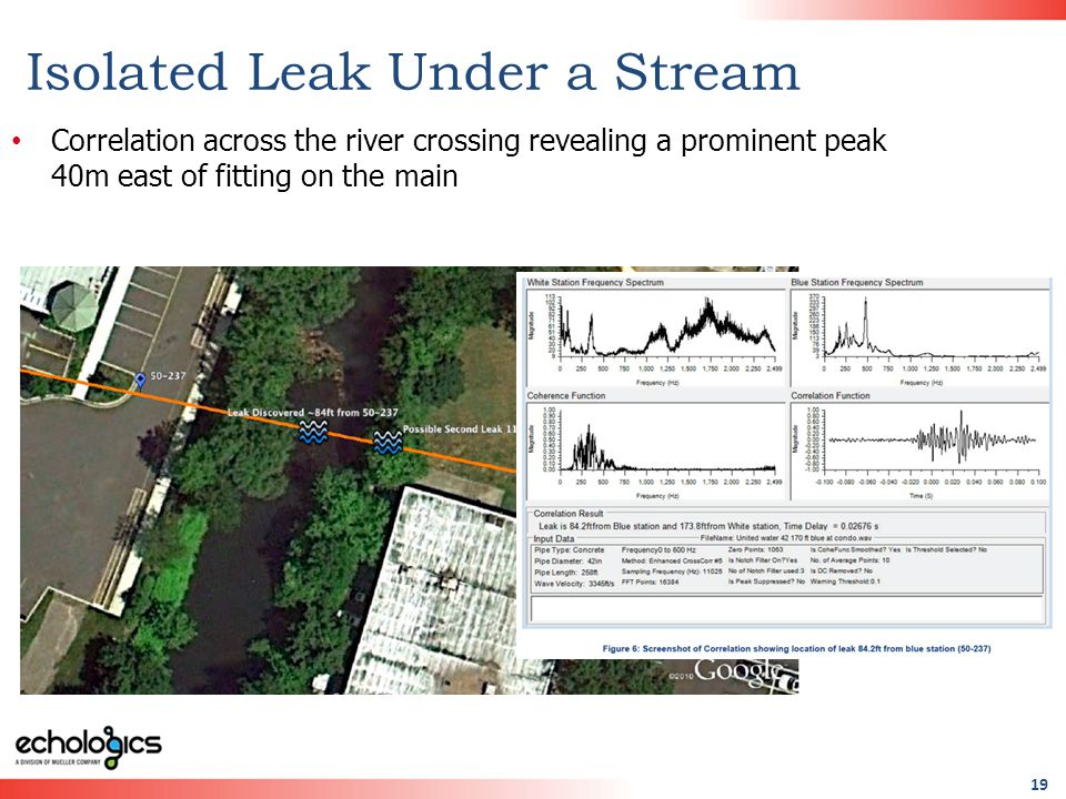 19 Isolated Leak Under a Stream Correlation across the river crossing revealing a prominent peak 40m east of fitting on the main
