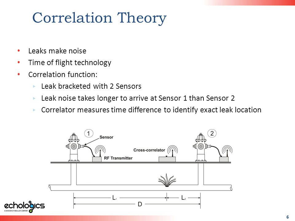 6 Correlation Theory Leaks make noise Time of flight technology Correlation function: Leak bracketed with 2 Sensors Leak noise takes longer to arrive at Sensor 1 than Sensor 2 Correlator measures time difference to identify exact leak location
