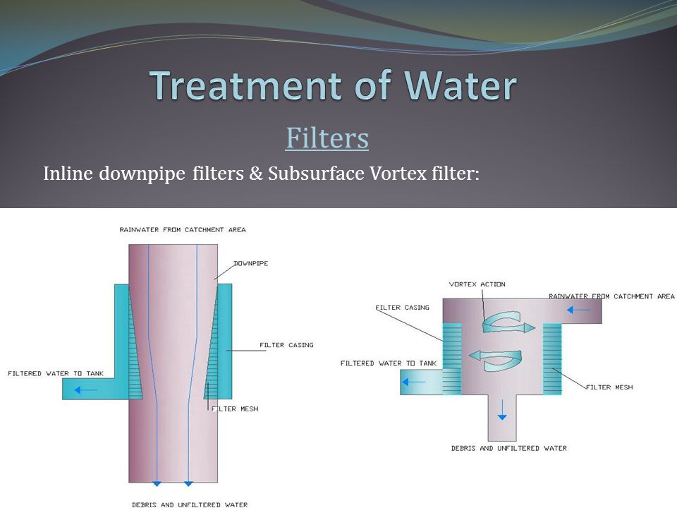 Filters Inline downpipe filters & Subsurface Vortex filter: