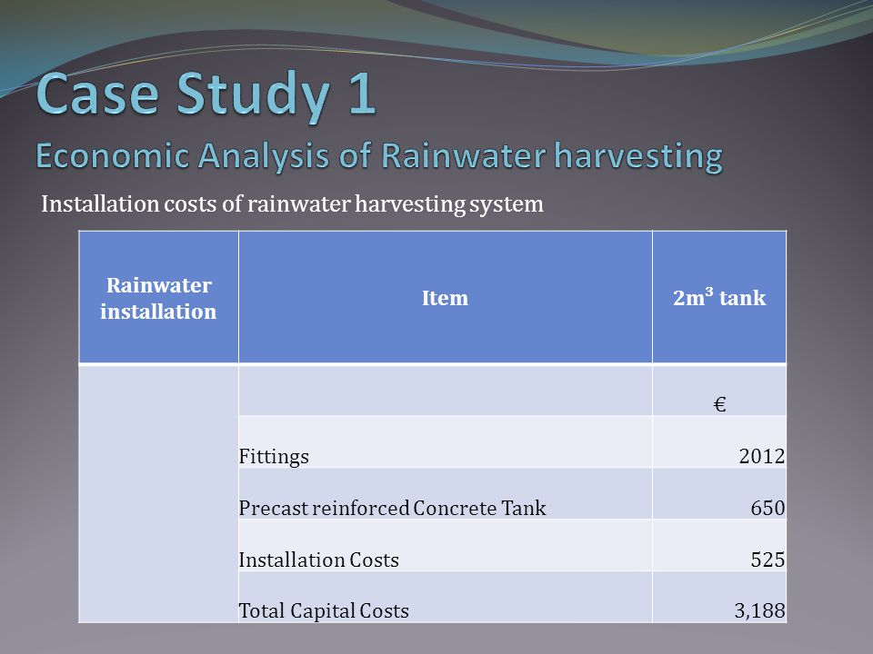 Installation costs of rainwater harvesting system Rainwater installation Item2m³ tank Fittings2012 Precast reinforced Concrete Tank650 Installation Costs525 Total Capital Costs3,188