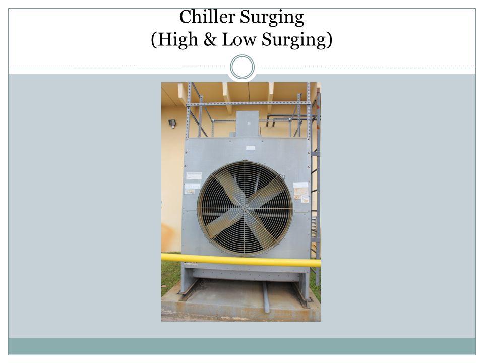 Chiller Surging (High & Low Surging)