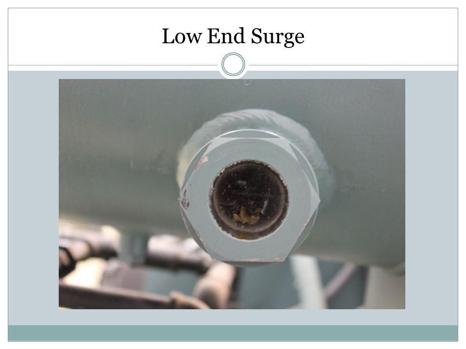 Low End Surge