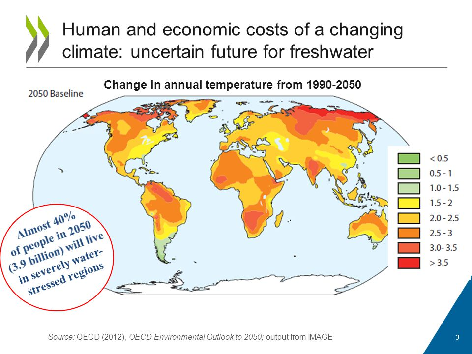 Number of people living in water-stressed river basins Source: OECD (2012), OECD Environmental Outlook to 2050; output from IMAGE