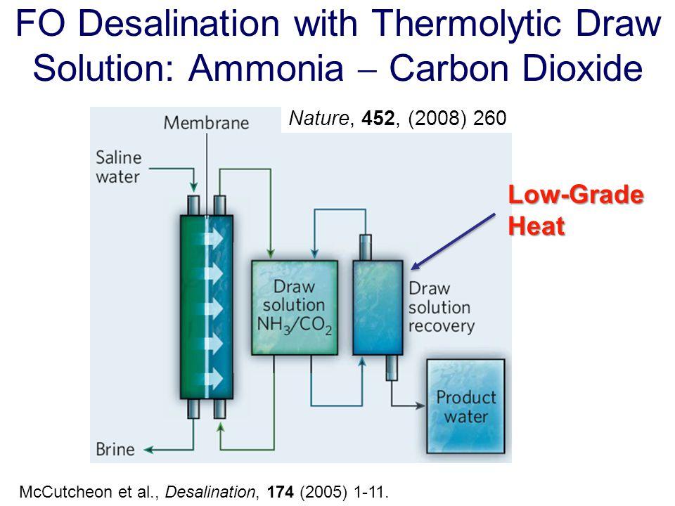 Low-Grade Heat Nature, 452, (2008) 260 McCutcheon et al., Desalination, 174 (2005) 1-11.