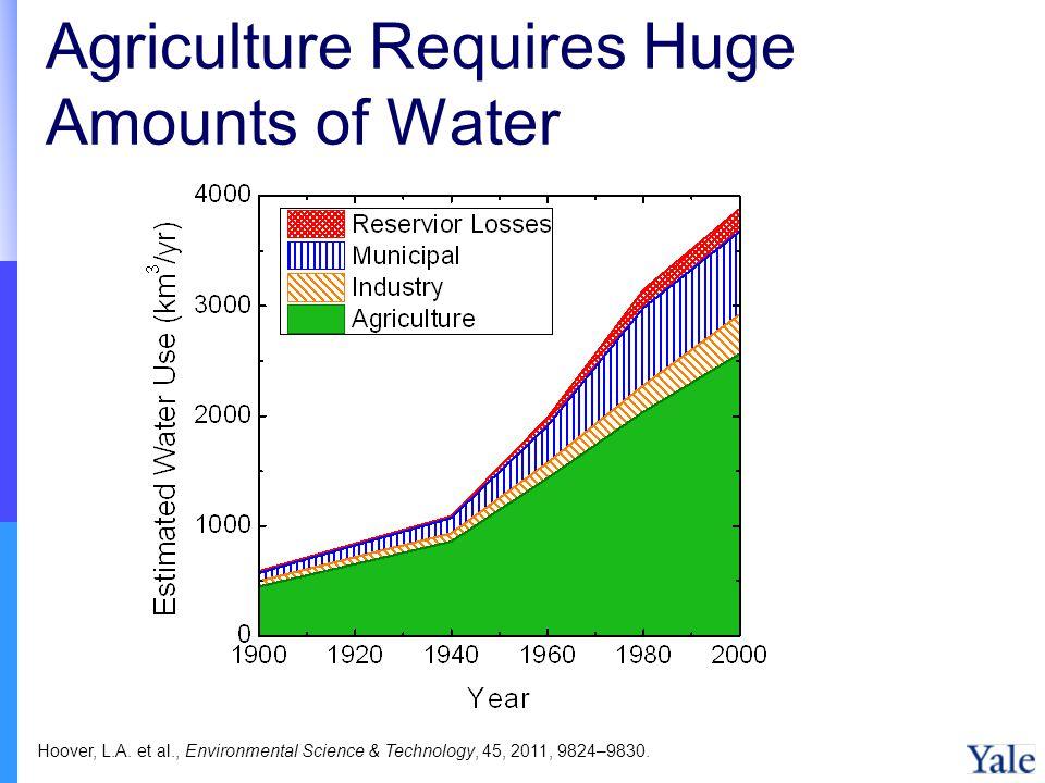 Hoover, L.A. et al., Environmental Science & Technology, 45, 2011, 9824–9830.