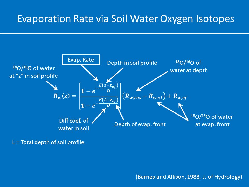 Evaporation Rate via Soil Water Oxygen Isotopes 18 O/ 16 O of water at z in soil profile Depth in soil profile Evap.