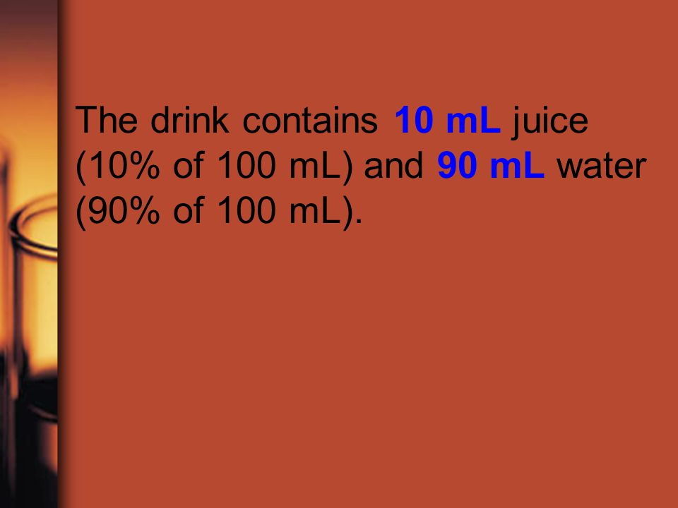 The drink contains 10 mL juice (10% of 100 mL) and 90 mL water (90% of 100 mL).