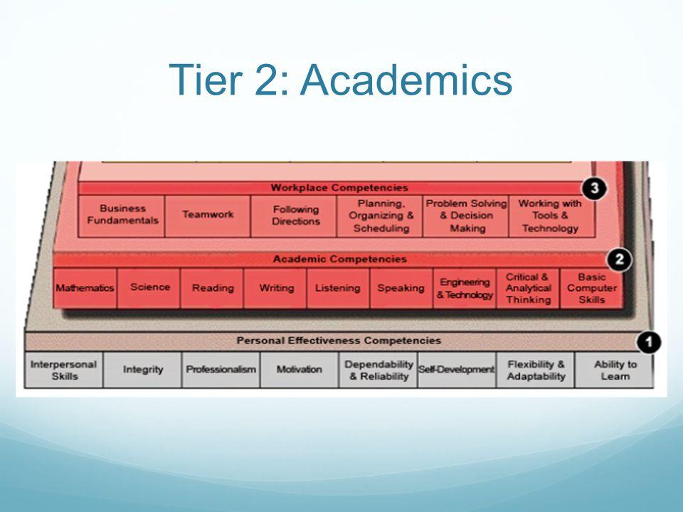 Tier 2: Academics