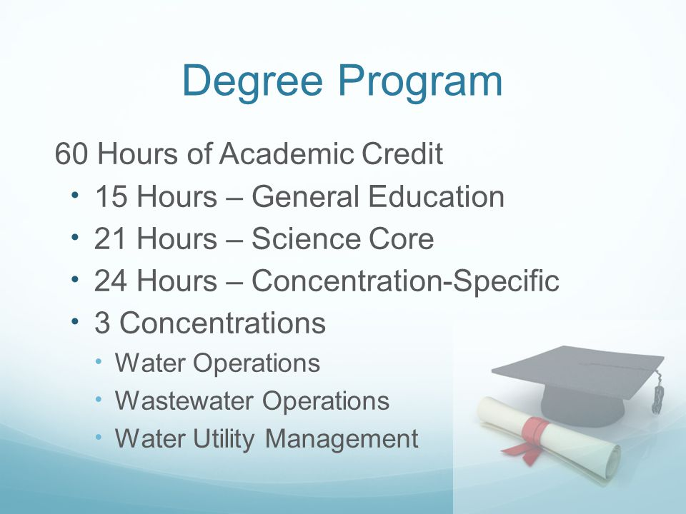 Degree Program 60 Hours of Academic Credit 15 Hours – General Education 21 Hours – Science Core 24 Hours – Concentration-Specific 3 Concentrations Wat