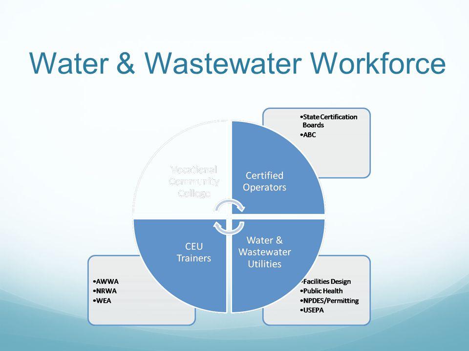 Water & Wastewater Workforce