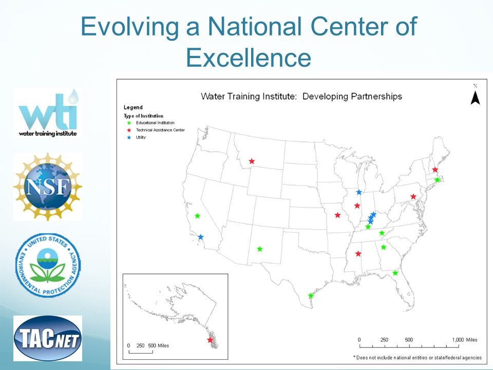 Evolving a National Center of Excellence