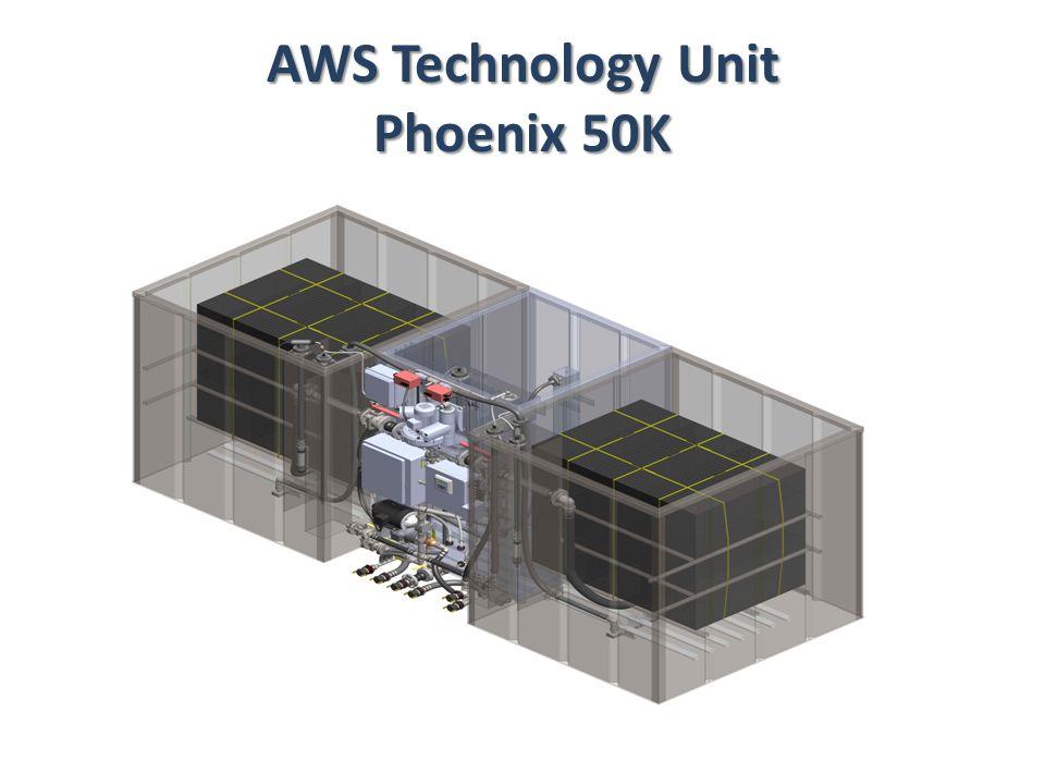 AWS Technology Unit Phoenix 50K