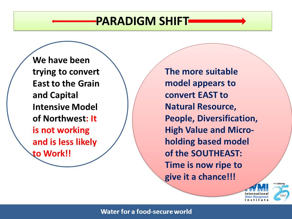 Water for a food-secure world PARADIGM SHIFT We have been trying to convert East to the Grain and Capital Intensive Model of Northwest: It is not working and is less likely to Work!.