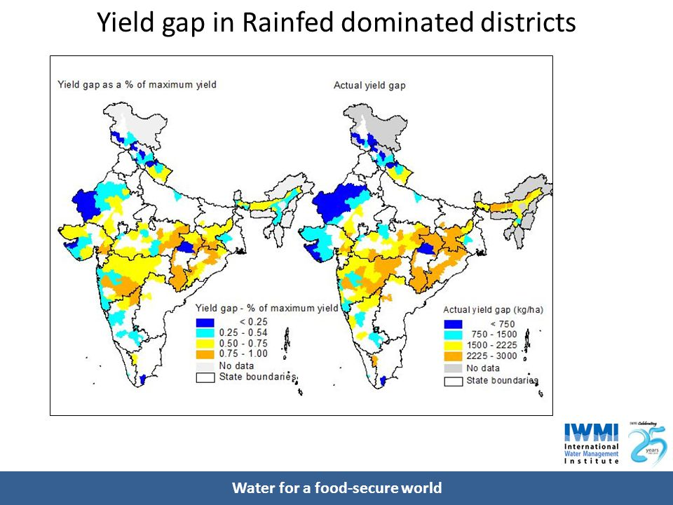 Water for a food-secure world 1.4 Objectives Yield gap in Rainfed dominated districts