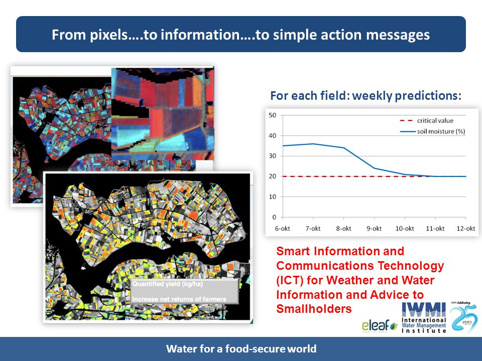 Water for a food-secure world From pixels….to information….to simple action messages For each field: weekly predictions: Smart Information and Communications Technology (ICT) for Weather and Water Information and Advice to Smallholders