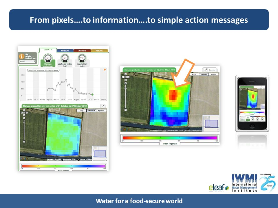 Water for a food-secure world From pixels….to information….to simple action messages